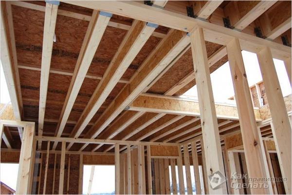 Как сделать перекрытие между этажами — строительство перекрытий